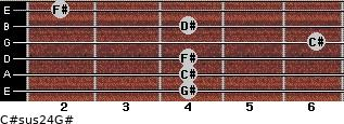 C#sus2/4/G# for guitar on frets 4, 4, 4, 6, 4, 2