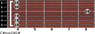 C#sus2/4/G# for guitar on frets 4, 4, 4, 8, 4, 4