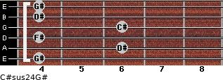 C#sus2/4/G# for guitar on frets 4, 6, 4, 6, 4, 4