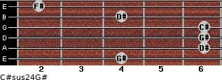 C#sus2/4/G# for guitar on frets 4, 6, 6, 6, 4, 2