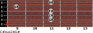 C#sus2/4/G# for guitar on frets x, 11, 11, 11, 9, 11