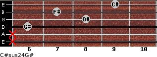 C#sus2/4/G# for guitar on frets x, x, 6, 8, 7, 9