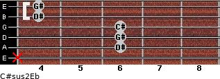 C#sus2/Eb for guitar on frets x, 6, 6, 6, 4, 4