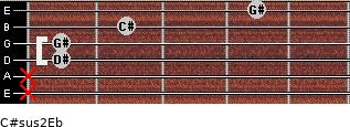 C#sus2/Eb for guitar on frets x, x, 1, 1, 2, 4