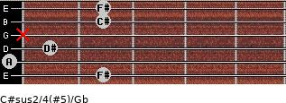 C#sus2/4(#5)/Gb for guitar on frets 2, 0, 1, x, 2, 2