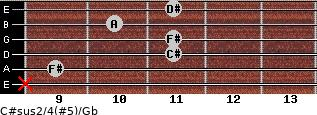 C#sus2/4(#5)/Gb for guitar on frets x, 9, 11, 11, 10, 11