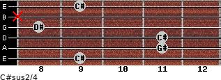 C#sus2/4 for guitar on frets 9, 11, 11, 8, x, 9