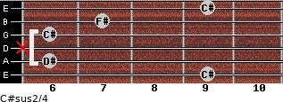 C#sus2/4 for guitar on frets 9, 6, x, 6, 7, 9