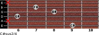 C#sus2/4 for guitar on frets 9, x, 6, 8, 7, x