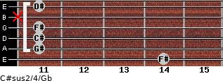 C#sus2/4/Gb for guitar on frets 14, 11, 11, 11, x, 11