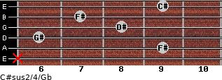 C#sus2/4/Gb for guitar on frets x, 9, 6, 8, 7, 9