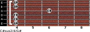 C#sus2/4/G# for guitar on frets 4, 4, 4, 6, 4, 4
