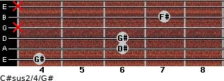 C#sus2/4/G# for guitar on frets 4, 6, 6, x, 7, x