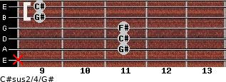 C#sus2/4/G# for guitar on frets x, 11, 11, 11, 9, 9