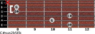 C#sus2(b5)/Eb for guitar on frets 11, 10, 11, 8, 8, x