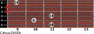 C#sus2(b5)/Eb for guitar on frets 11, 10, 11, x, x, 9