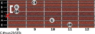 C#sus2(b5)/Eb for guitar on frets 11, 10, x, 8, 8, 9