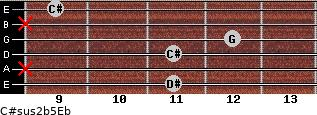 C#sus2(b5)/Eb for guitar on frets 11, x, 11, 12, x, 9