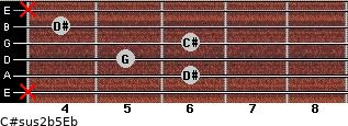 C#sus2(b5)/Eb for guitar on frets x, 6, 5, 6, 4, x