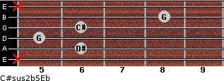C#sus2(b5)/Eb for guitar on frets x, 6, 5, 6, 8, x