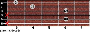 C#sus2(b5)/Eb for guitar on frets x, 6, x, 6, 4, 3