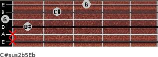 C#sus2(b5)/Eb for guitar on frets x, x, 1, 0, 2, 3