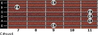 C#sus4 for guitar on frets 9, 11, 11, 11, 7, 9