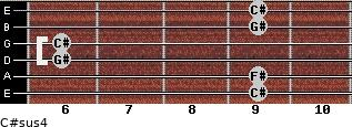C#sus4 for guitar on frets 9, 9, 6, 6, 9, 9