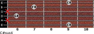 C#sus4 for guitar on frets 9, x, 6, x, 7, 9