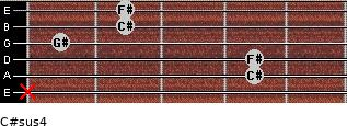 C#sus4 for guitar on frets x, 4, 4, 1, 2, 2