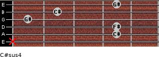 C#sus4 for guitar on frets x, 4, 4, 1, 2, 4