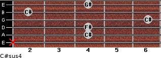 C#sus4 for guitar on frets x, 4, 4, 6, 2, 4