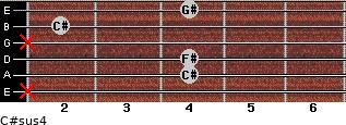 C#sus4 for guitar on frets x, 4, 4, x, 2, 4