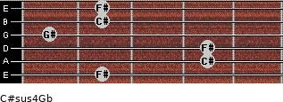 C#sus4/Gb for guitar on frets 2, 4, 4, 1, 2, 2