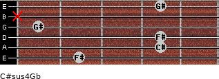 C#sus4/Gb for guitar on frets 2, 4, 4, 1, x, 4