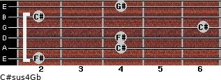 C#sus4/Gb for guitar on frets 2, 4, 4, 6, 2, 4