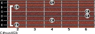C#sus4/Gb for guitar on frets 2, 4, 6, 6, 2, 4