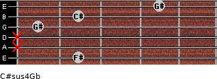 C#sus4/Gb for guitar on frets 2, x, x, 1, 2, 4