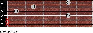 C#sus4/Gb for guitar on frets x, x, 4, 1, 2, 4