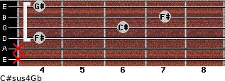 C#sus4/Gb for guitar on frets x, x, 4, 6, 7, 4