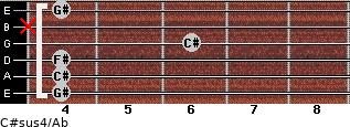 C#sus4/Ab for guitar on frets 4, 4, 4, 6, x, 4