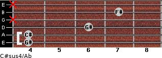 C#sus4/Ab for guitar on frets 4, 4, 6, x, 7, x