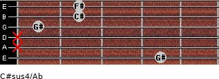 C#sus4/Ab for guitar on frets 4, x, x, 1, 2, 2