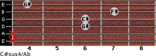C#sus4/Ab for guitar on frets x, x, 6, 6, 7, 4