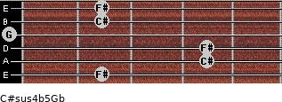 C#sus4(b5)/Gb for guitar on frets 2, 4, 4, 0, 2, 2