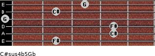 C#sus4(b5)/Gb for guitar on frets 2, 4, 4, 0, 2, 3