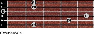 C#sus4(b5)/Gb for guitar on frets 2, 4, 5, 0, 2, 2