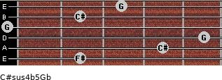 C#sus4(b5)/Gb for guitar on frets 2, 4, 5, 0, 2, 3