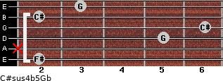 C#sus4(b5)/Gb for guitar on frets 2, x, 5, 6, 2, 3