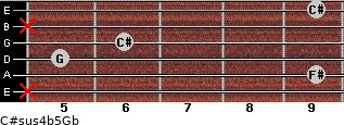 C#sus4(b5)/Gb for guitar on frets x, 9, 5, 6, x, 9